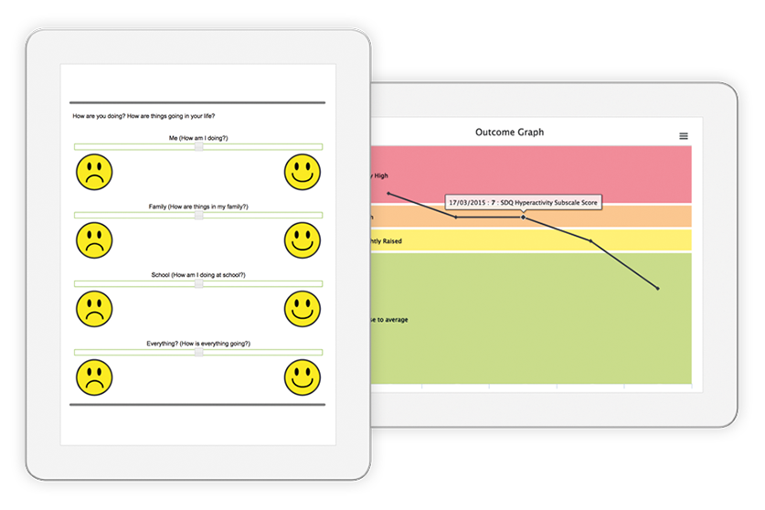 iPad screens showing iaptus CYP